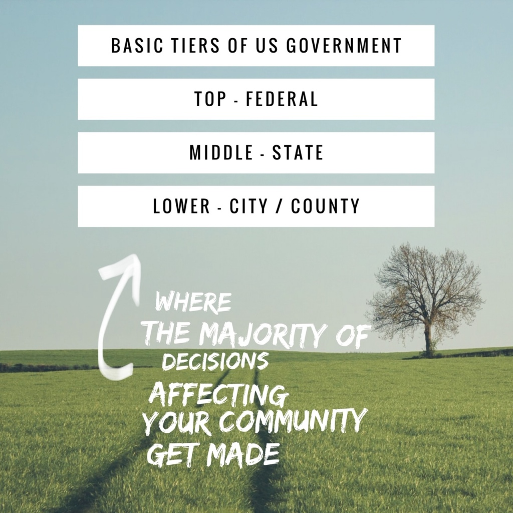 Three Tiers of Government include Federal, State, and Local County and City. Local Government is where most decisions affecting your community get made.